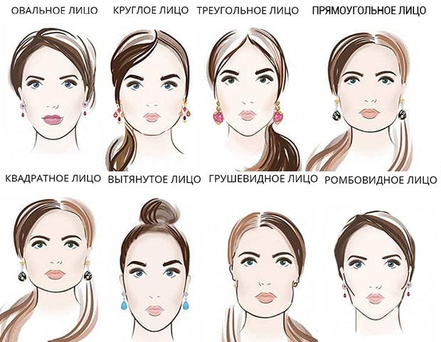 Какие бывают формы лица у девушек фото